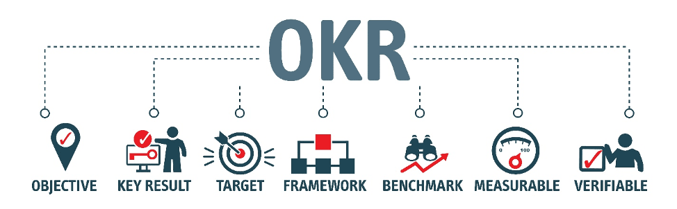 Flow chart of OKR leading to Objective, Key Result, and more